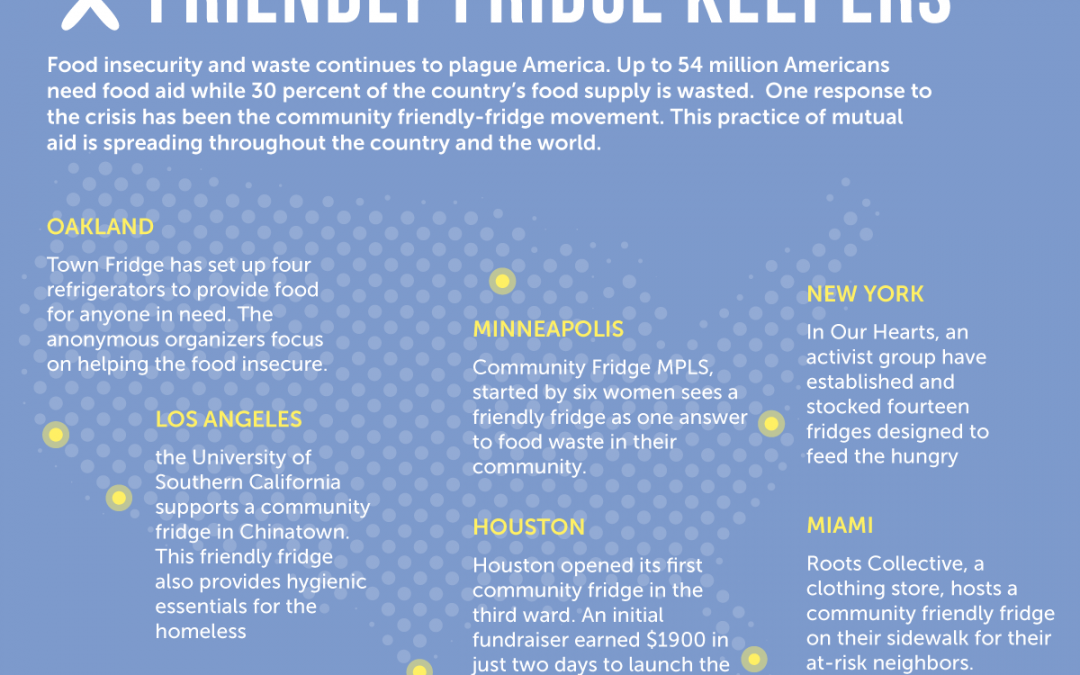 Mutual Aid – Friendly Fridge Keepers