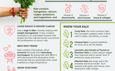 Kale Yeah! – Eat Nature's Powerful Super-Food for Your Good Health